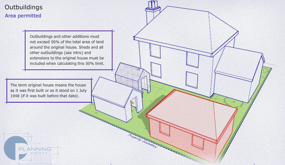 Outbuildings and other additions must not exceed 50% of the total area of land around the original house